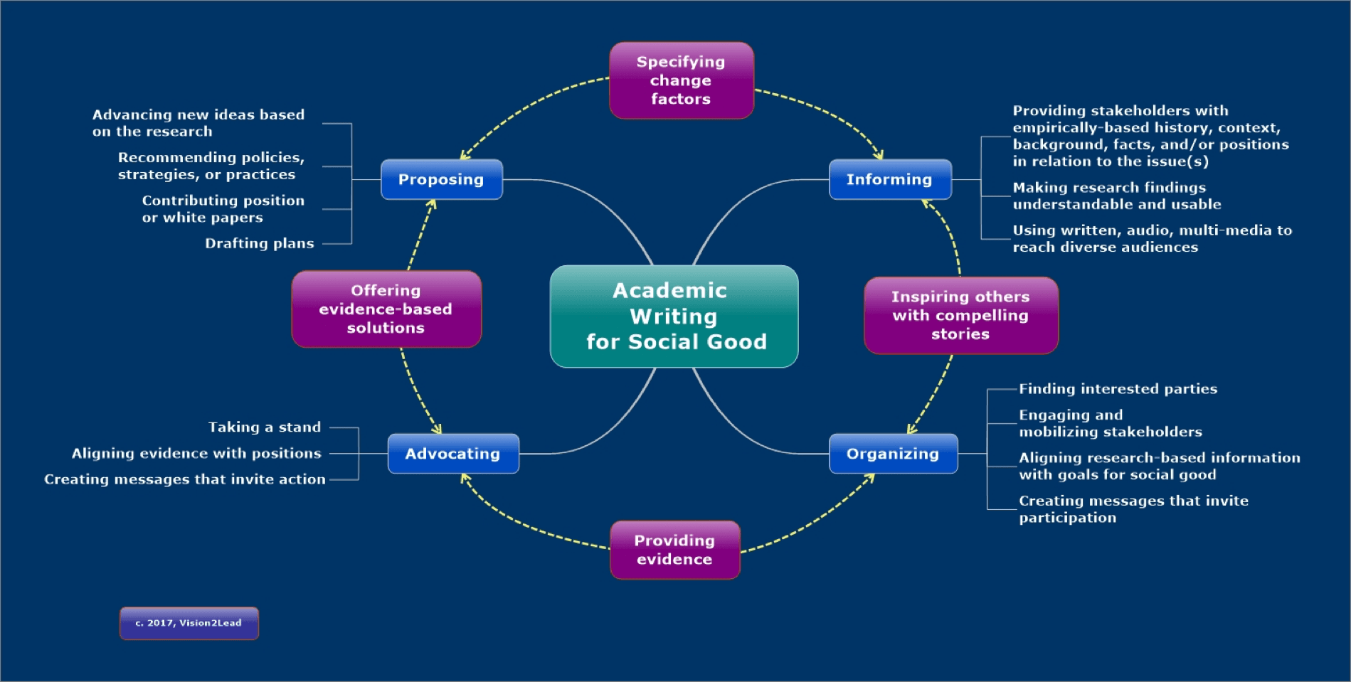 an insight into academic writing Posted in uncategorized tags: an insight into twitter's innovative context - leadership and strategic development processes « discussion and evaluation of model results ptss and breast.